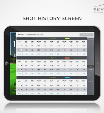 Golfsyndikat Golfsimulator Skytrak Indoorgolf Statistik Game Improvement